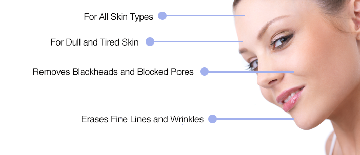 What is oxygen facial therapy? • Asia Roxy No Down Time