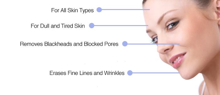 oxygen skin facial